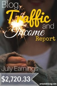Blog Traffic and Income Report July 2015