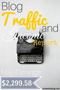 Blog Traffic and Income Report - May 2015