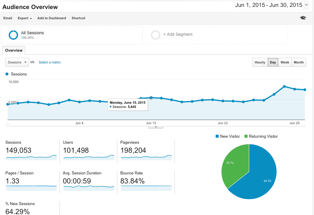 Screen Shot 2015-08-03 at 1.49.38 PM
