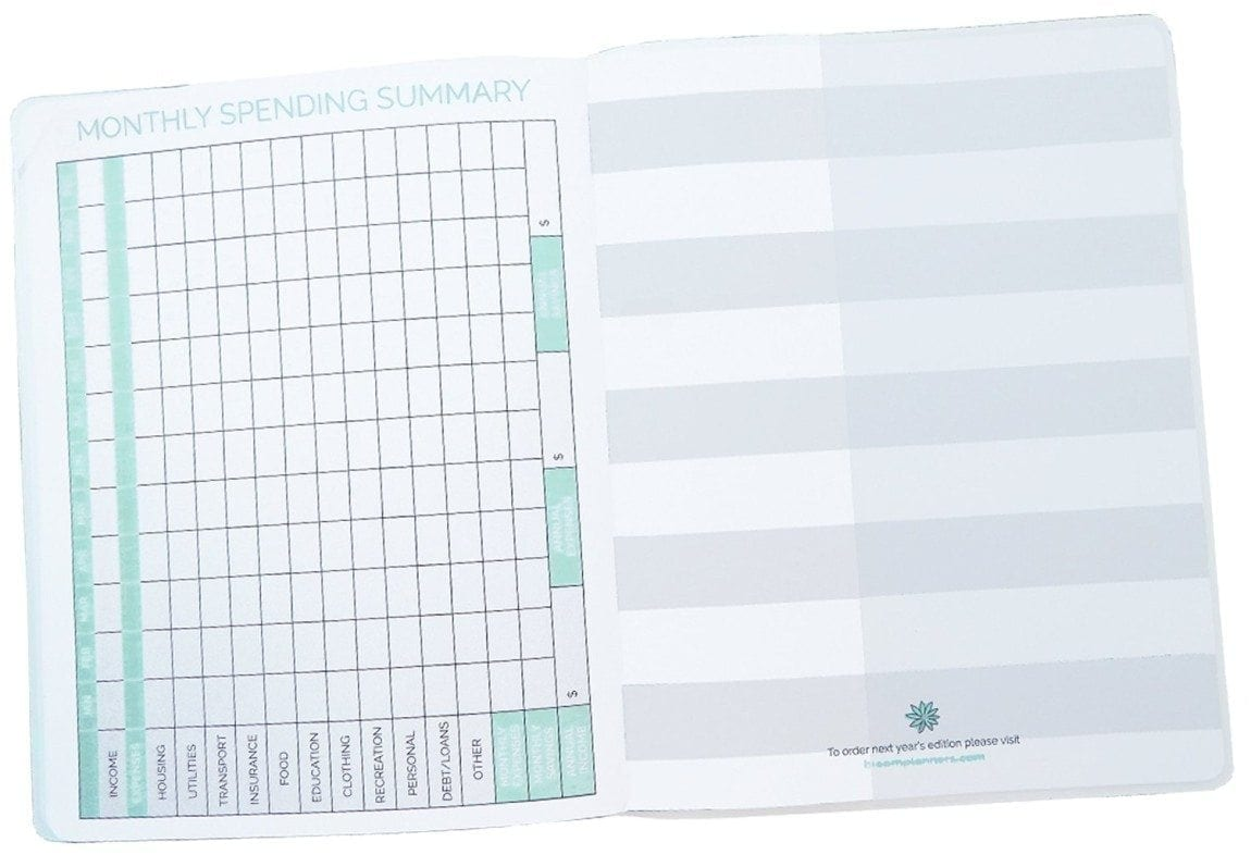bloom daily planners 2016 Calendar Year Monthly Planner - Goal Organizer - Fashion Agenda - MONTHLY Planner - (January 2016 Through December 2016) Mint Chevron-01