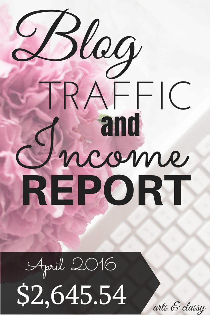 Blog Traffic and Income Report - How I made $2,645.54 in April
