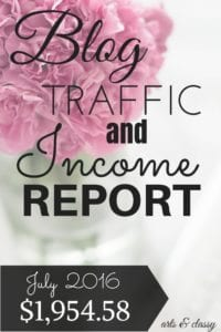Blog Traffic and Income Report - How I made $1,954.58 in July