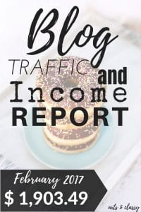Blog Traffic and Income Report - How I made $1,903.49 in February