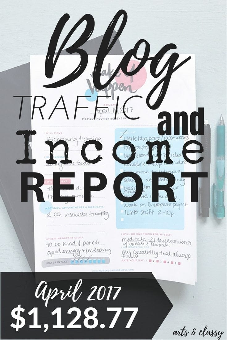 Blog Traffic and Income Report : How I made $1,128.77 in April